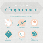 What-is-enlightenment